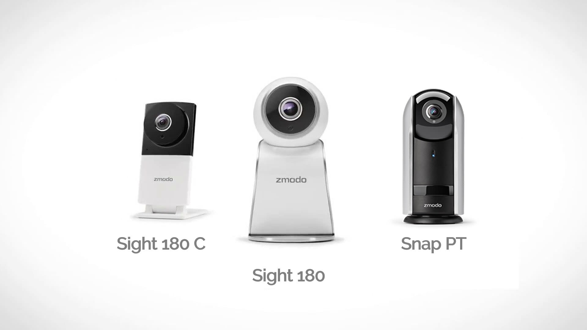 Zmodo Sight 180 Full HD 1080p Wireless Security Camera System Two Way Audio 1...