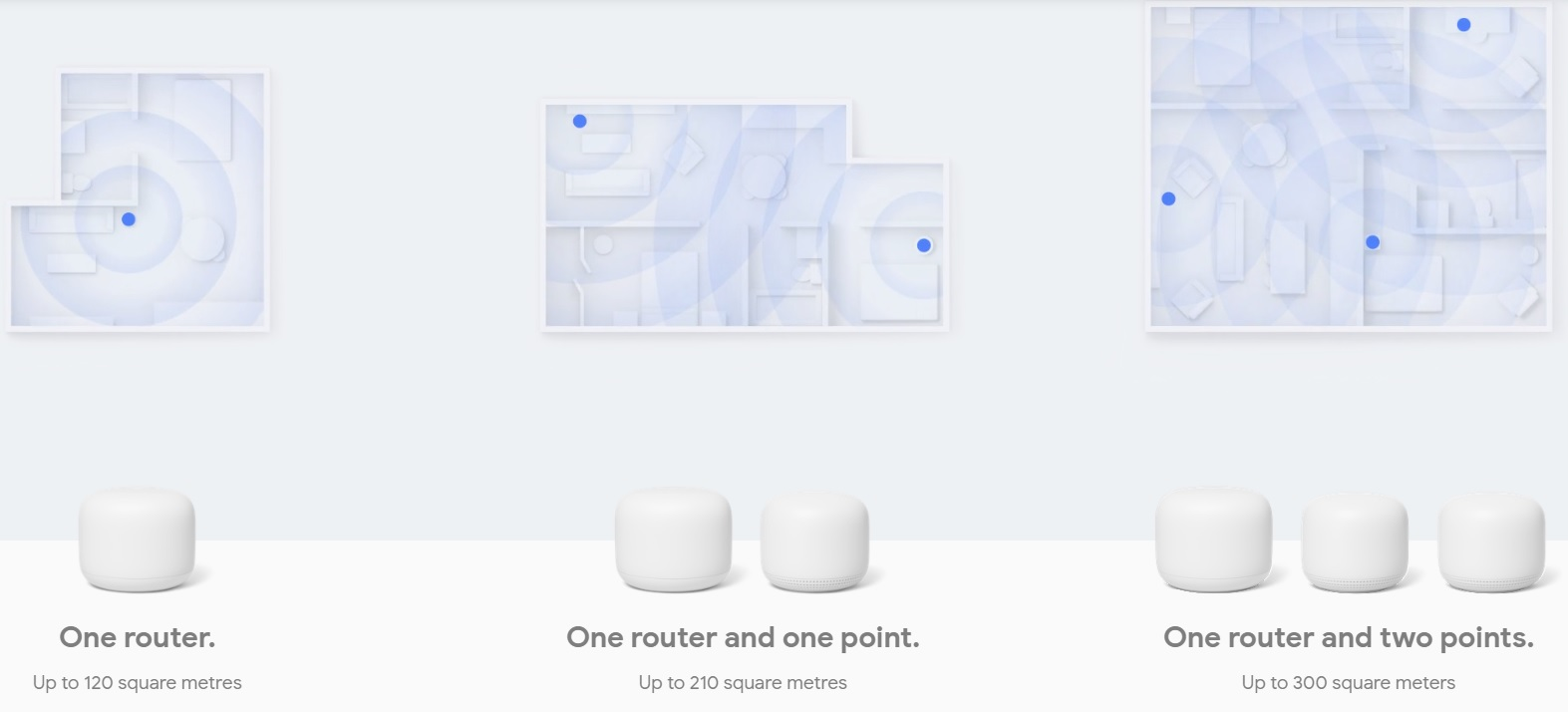 Nest Wifi point router coverage